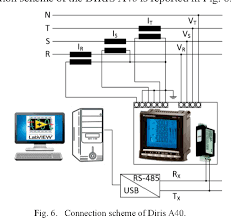 figure 6 from experimental set up of dc pev charging station Mach3 CNC Board Wiring Diagram at A40 Wiring Diagram Connector