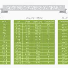 71 Most Popular Conversion Chart For Milliliters To Ounces