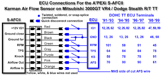 stealth 316 a pexi s afcii installation general ecu connections for the s afcii