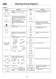 showing post media for ford electrical symbols symbolsnet com ford instrument panel symbols jpg 638x902 ford electrical symbols