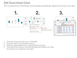 Stock Chart Powerpoint Slide Graphics Powerpoint Templates
