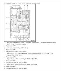 2013 vw jetta fuse box diagram image details fuse diagram i recently bought a 2013 vw jetta 2 5 se and the fuse panel