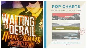 Pop Charts 100 Iconic Song Lyrics Visualized Your Music Book Store June 26 And Beyond Pause Play Cd