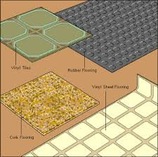 exterior vinyl flooring. exterior vinyl flooring o
