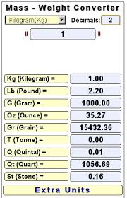 Ymabyts Weight Mass Converter Gadget