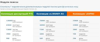 Антиплагиат онлайн проверяем на заимствования свой текст antiplagiat onlajn besplatno 2