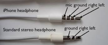 can i use non apple headphones an iphone ask different 3 5mm plug comparison iphone plug trrs configured as left right ground