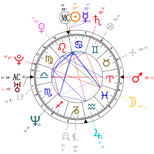 Chris Cornell Natal Chart Astrology And Natal Chart Of Peter Forsberg Born On 1973 07 20