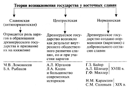 Теория происхождения право реферат > решено и закрыто Теория происхождения право реферат