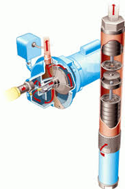 deep well water pump wiring diagram wiring diagram submersible well pumps for drinking water wells problems water well pump wiring diagram further