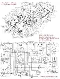 1970 ford f100 wiring diagram 1970 image wiring 1968 ford f100 wiring diagram automatic 1968 auto wiring diagram on 1970 ford f100 wiring diagram