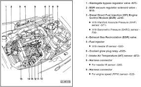 vw golf engine parts diagram vw wiring diagrams online