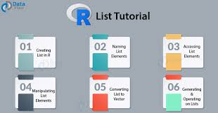 r list learn what all you can do with
