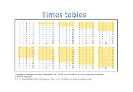 Times Table To 1000 Chart 4 Times Table Chart Up To 1000