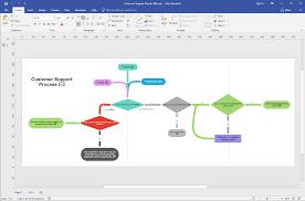 Microsoft Visio Export A Coggle Diagram For Microsoft Visio Coggle