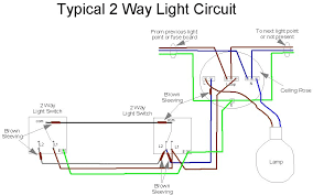 two way lighting circuit diagram the wiring diagram ceiling light wiring diagram uk amazing bedroom living room circuit diagram
