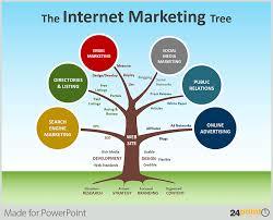 tree diagram powerpoint presentation tree image tree diagrams for your powerpoint presentations simple trees on tree diagram powerpoint presentation