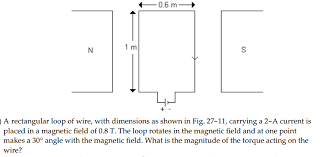 Solved A Rectangular Loop Of Wire With Dimensions As Sho