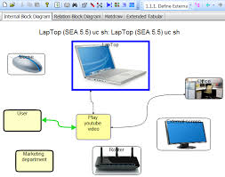 1 1 1 define external use cases diagram system engineering define the system of interest and its context diagram