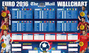 Euro 2016 wall chart: Print your European Championship guide