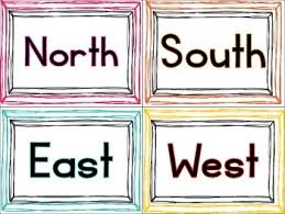 Image result for north south east west pictures