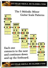 Guitar Pentatonic Scales Chart Pdf The Melodic Minor Scale For Guitar