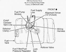 1993 jeep cherokee engine diagram simple wiring diagram 1993 jeep cherokee engine diagram awesome power supply diagram 2001 jeep cherokee trusted wiring diagram