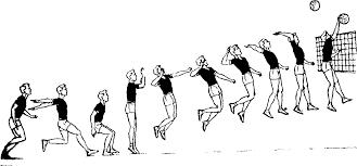 Схемы ударов в волейболе