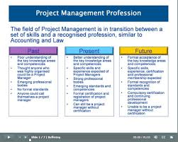 Project Management In Access Diploma Of Project Management Learning Program Project