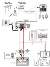 parallax converter wiring diagram shore power wiring diagram parallax power supply 7100 troubleshooting at Parallax 7300 Wiring Diagram