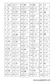 Whats A Prime Number Prime Numbers 2019 08 22