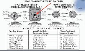 7 way connector wiring diagram 7 Way Connector Wiring Diagram 7 way vehicle connector wiring diagram wiring diagram collection 7 way trailer connector wiring diagram