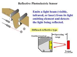 sick photo eye wiring diagram somurich com Lutron Occupancy Sensor Wiring Diagram at Photoelectric Eye Wiring Diagram
