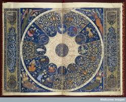 Psychological And Archetypal Astrology A Kind Of Eco