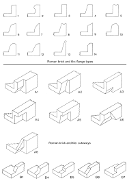 Figure 719 roman brick and tile flanges and cut aways