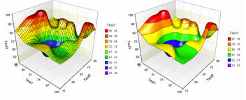 Matlab 3d Plot How To Surface Mesh And More All Things