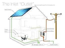 simple house wiring finderskeepers simple house wiring house wiring diagram home wiring circuit diagram house wiring simple house wiring diagram