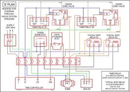 central heating wiring diagram s plan plus s plan heating system s plan central heating wiring diagram central heating wiring diagram s plan plus s plan heating system inside underfloor heating wiring diagram
