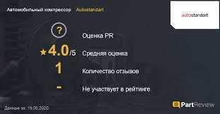 Отзывы об <b>автомобильных компрессорах Autostandart</b>: Оценки ...