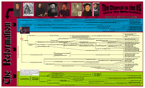 Baptist Timeline Chart Church Timeline Chart Best Picture Of Chart Anyimage Org