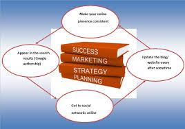 online sales business plan fein digitale marketing plan vorlage bilder beispiel business