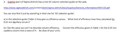 Supelco Part Of Sigma Aldrich Has A Nice Gc Colu