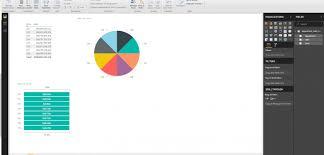 Power Bi Time Chart Speed Power Bi And Display Data Quicker With Iri Voracity Or