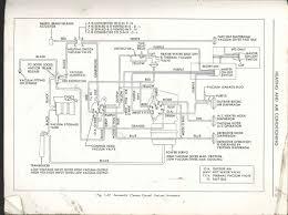 cadillac 500 engine diagram cadillac wiring diagrams online