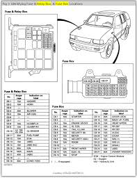isuzu axiom fuse box data wiring diagram blog isuzu axiom fuse box wiring diagram data dodge d150 fuse box 2001 isuzu rodeo v 6