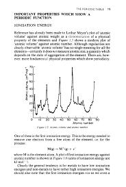 modern-inorganic-chemistry