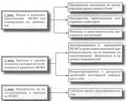 Реферат Характеристика международных стандартов финансовой  Характеристика международных стандартов финансовой отчетности их значение и содержание