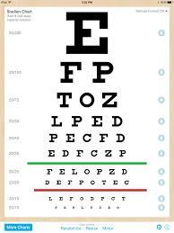 29 All Inclusive Tumbling E Eye Chart