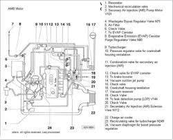 2003 audi a4 wiring diagram wire center \u2022 2003 Silverado 2500 Wiring Diagram 2003 audi a4 engine diagram n75 1 8t wiring diagram free download rh diagramchartwiki com 2000 audi a4 wiring diagrams 2003 audi a4 ac wiring diagram