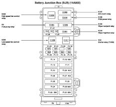 2004 ford taurus interior fuse box diagram 2004 automotive 2004 ford taurus interior fuse box diagram 2004 automotive wiring diagrams